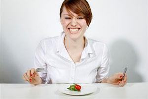 диета по знаком зодиака
